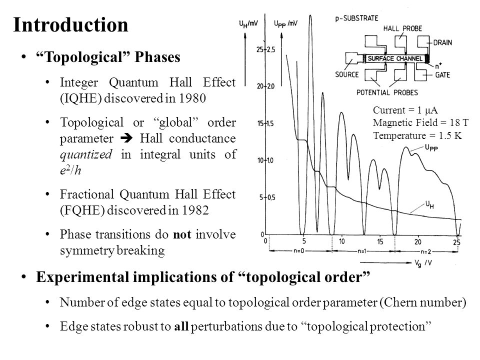 "Introduction ""Topological"" Phases Integer Quantum Hall Effect (IQHE) discovered in 1980 Topological or ""global"" order parameter  Hall conductance qua"