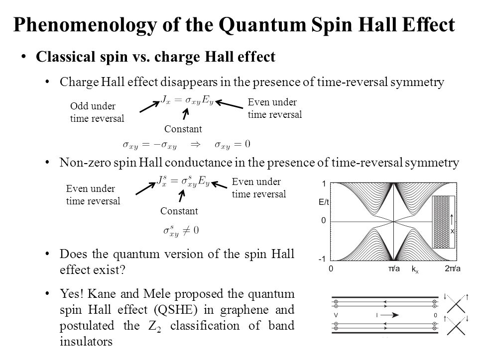 Phenomenology of the Quantum Spin Hall Effect Classical spin vs. charge Hall effect Charge Hall effect disappears in the presence of time-reversal sym