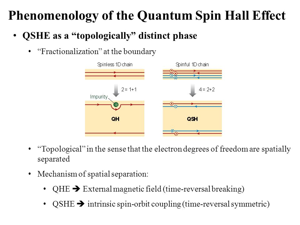 The QSHE in HgTe Quantum Wells Review of basic solid state physics What does spin-orbit coupling do.