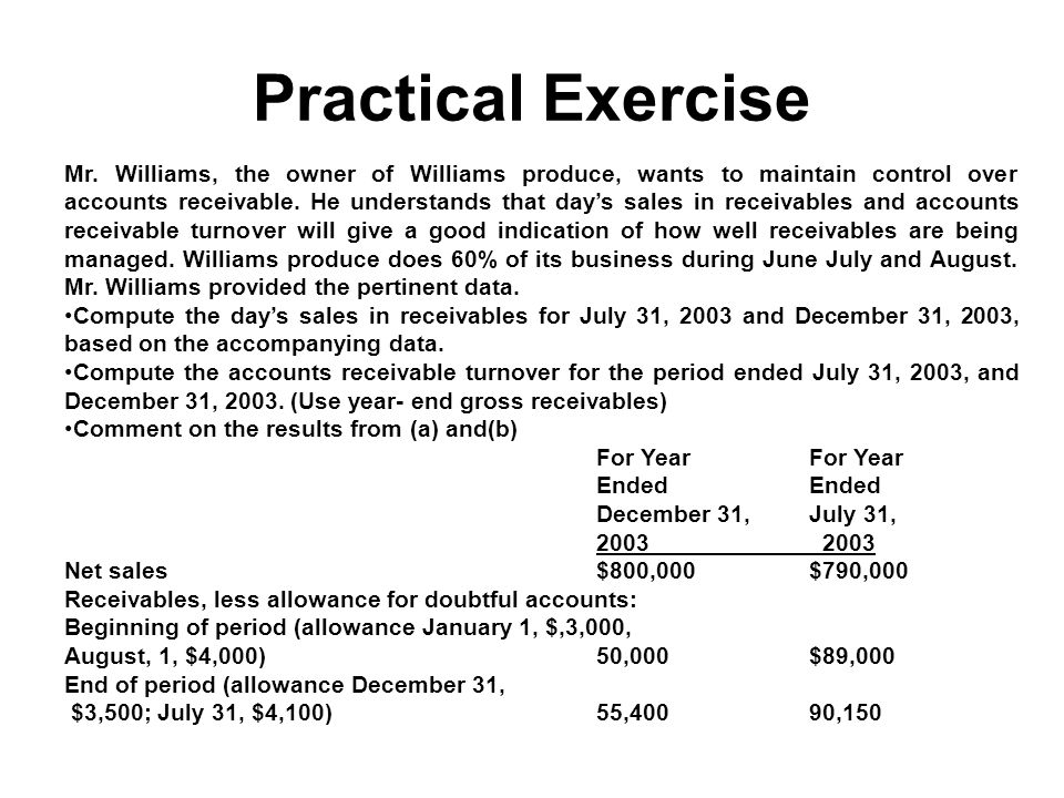 Practical Exercise Mr. Williams, the owner of Williams produce, wants to maintain control over accounts receivable. He understands that day's sales in