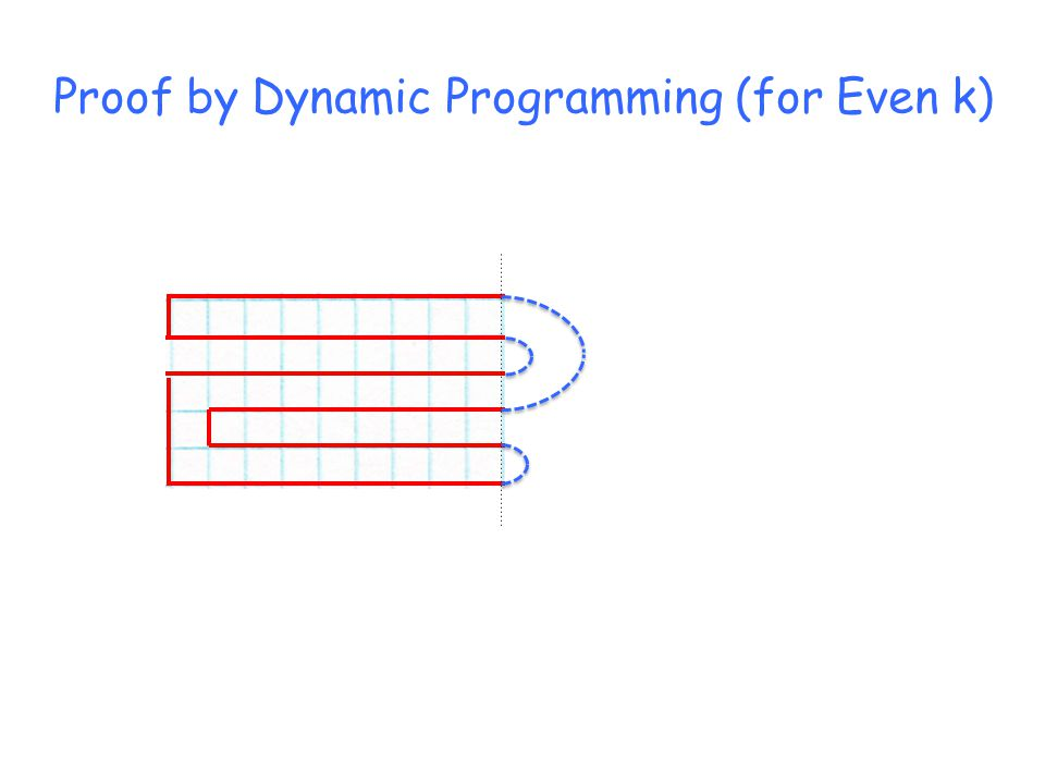 Proof by Dynamic Programming (for Even k)