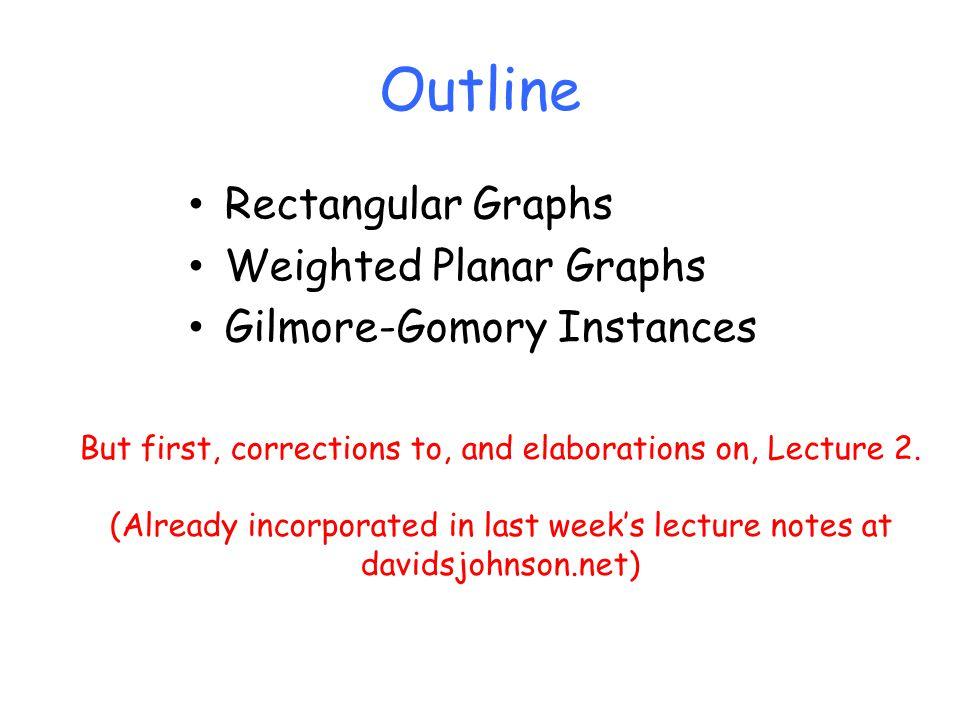 States (j,E j,P j ) of the Dynamic Program 1 2 3 4 … n 1.Pick a vertical gridline j, 1 ≤ j ≤ n, [n possibilities].