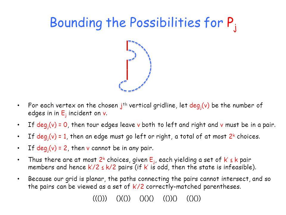Bounding the Possibilities for P j For each vertex on the chosen j th vertical gridline, let deg j (v) be the number of edges in in E j incident on v.