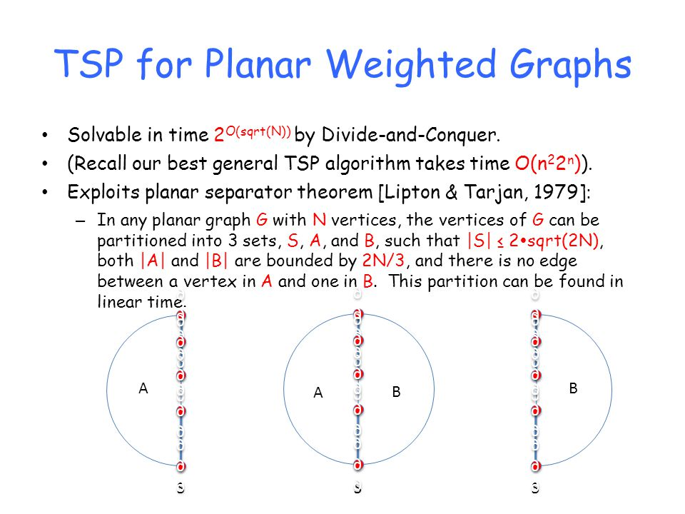 TSP for Planar Weighted Graphs Solvable in time 2 O(sqrt(N)) by Divide-and-Conquer.
