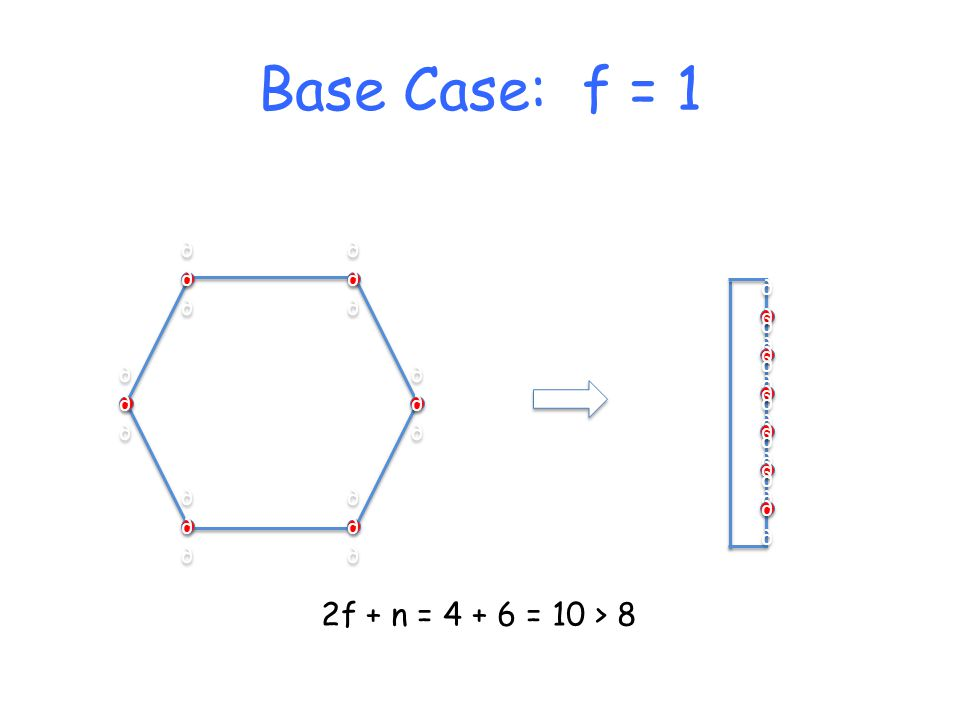 Inductive step: Assume true for all f' < f ∂∂∂∂∂∂ ∂∂∂∂∂∂ ∂∂∂∂∂∂ ∂∂∂∂∂∂ ∂∂∂∂∂∂ ∂∂∂∂∂∂ ∂∂∂∂∂∂ ∂∂∂∂∂∂ ∂∂∂∂∂∂ ∂∂∂∂∂∂ ∂∂∂∂∂∂ ∂∂∂∂∂∂ ∂∂∂∂∂∂ ∂∂∂∂∂∂ ∂∂∂∂∂∂ ∂∂∂∂∂∂ ∂∂∂∂∂∂ ∂∂∂∂∂∂ ∂∂∂∂∂∂ ∂∂∂∂∂∂ ∂∂∂∂∂∂ ∂∂∂∂∂∂ ∂∂∂∂∂∂ ∂∂∂∂∂∂ ∂∂∂∂∂∂ ∂∂∂∂∂∂ ∂∂∂∂∂∂ ∂∂∂∂∂∂ Chosen Face F Planar 2-connected graph G with all vertex degrees equal to 2 or 3
