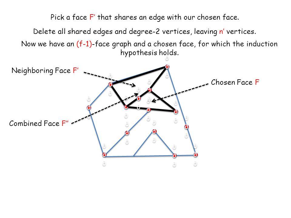 Case 1: Both Jobs Warming bjbj bibi a π(i) a π(j) Integral Ranges for f CrossedUncrossed Same cost whether crossed or uncrossed!