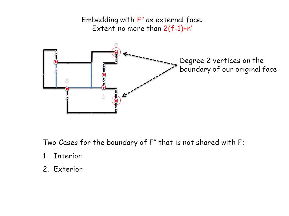 Case 2: One Job Warming, One Cooling bjbj bibi a π(i) a π(j) Integral Ranges for f and g CrossedUncrossed f g f g Original has an extra region of f+g, which is non-negative and so removing it cannot make things worse – uncrossed is at least as good!
