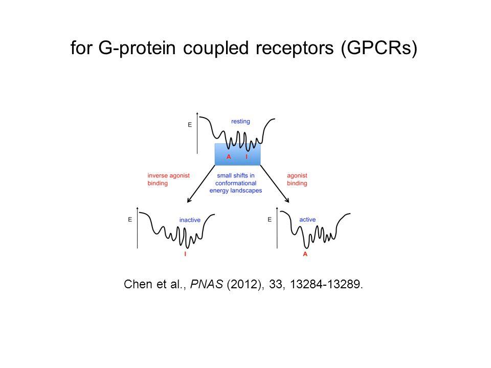 Chen et al., PNAS (2012), 33, 13284-13289. for G-protein coupled receptors (GPCRs)