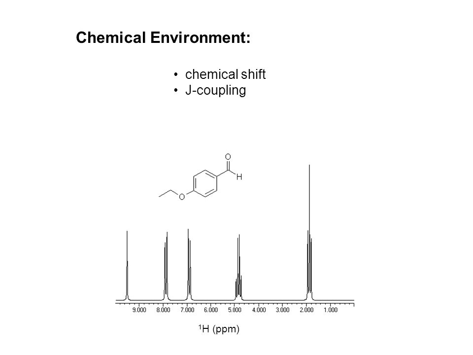 Chemical Environment: chemical shift J-coupling 1 H (ppm)