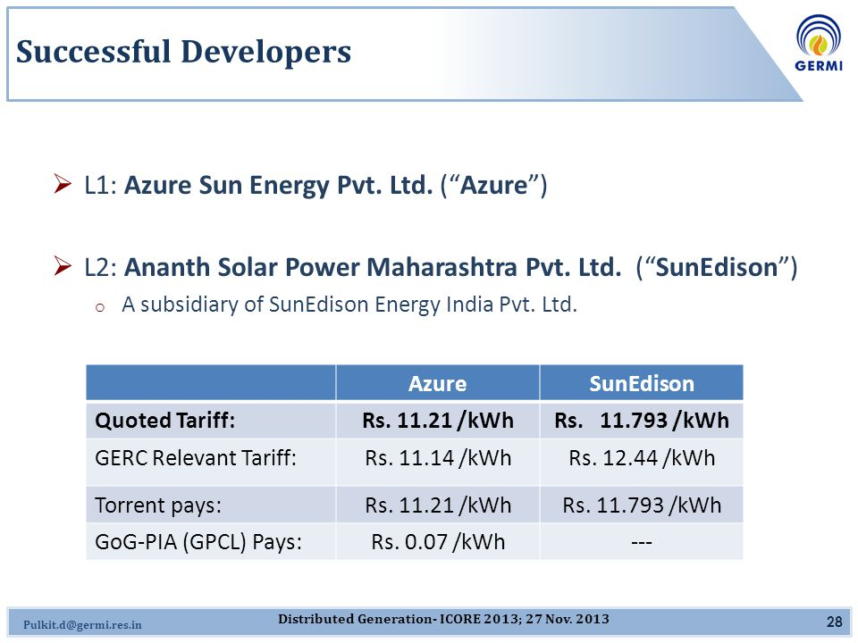 Omkar.J@germi.res.in Successful Developers  L1: Azure Sun Energy Pvt.