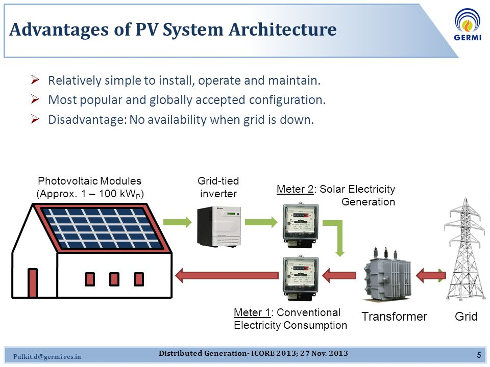 Omkar.J@germi.res.in Advantages of PV System Architecture 5  Relatively simple to install, operate and maintain.