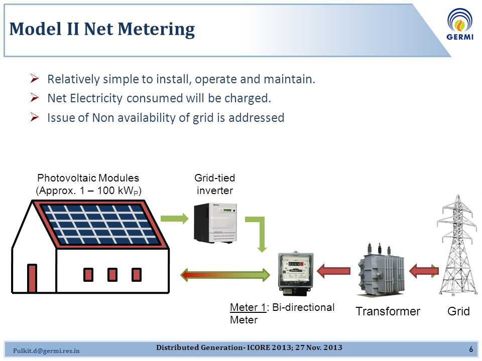 Omkar.J@germi.res.in Model II Net Metering 6  Relatively simple to install, operate and maintain.  Net Electricity consumed will be charged.  Issue