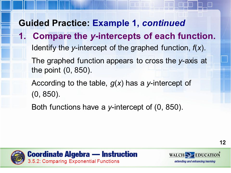 Guided Practice: Example 1, continued 1.Compare the y-intercepts of each function.