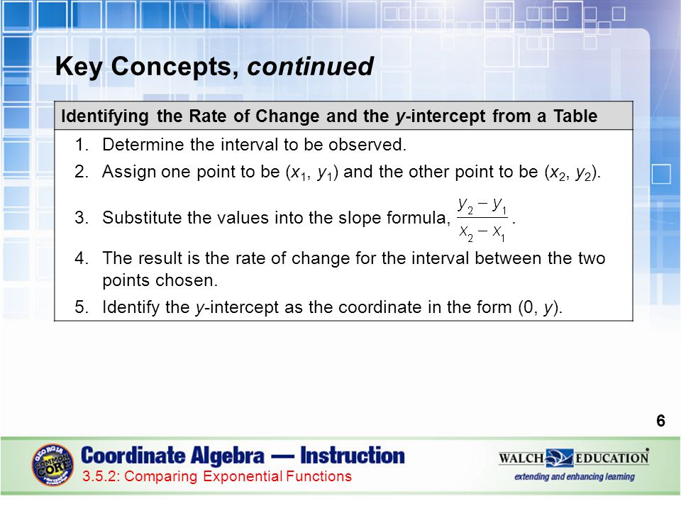 Key Concepts, continued 6 3.5.2: Comparing Exponential Functions Identifying the Rate of Change and the y-intercept from a Table 1.Determine the interval to be observed.