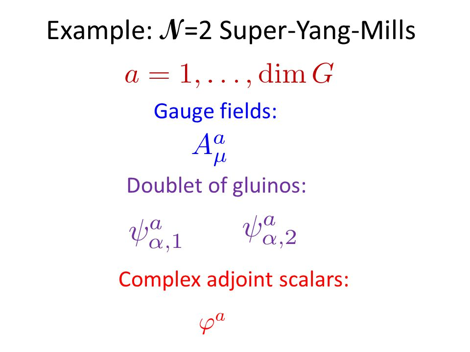 Example: N =2 Super-Yang-Mills Gauge fields: Doublet of gluinos: Complex adjoint scalars: