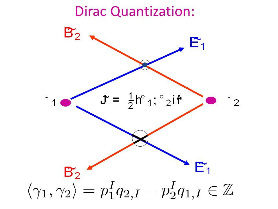 Dirac Quantization:
