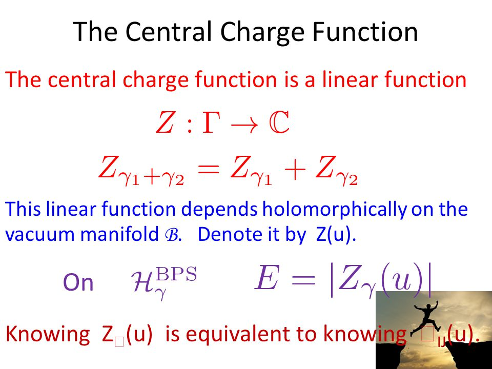 The Central Charge Function The central charge function is a linear function This linear function depends holomorphically on the vacuum manifold B.
