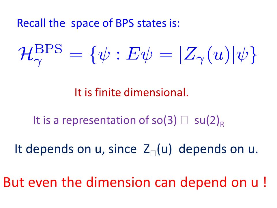 Recall the space of BPS states is: It depends on u, since Z  (u) depends on u.