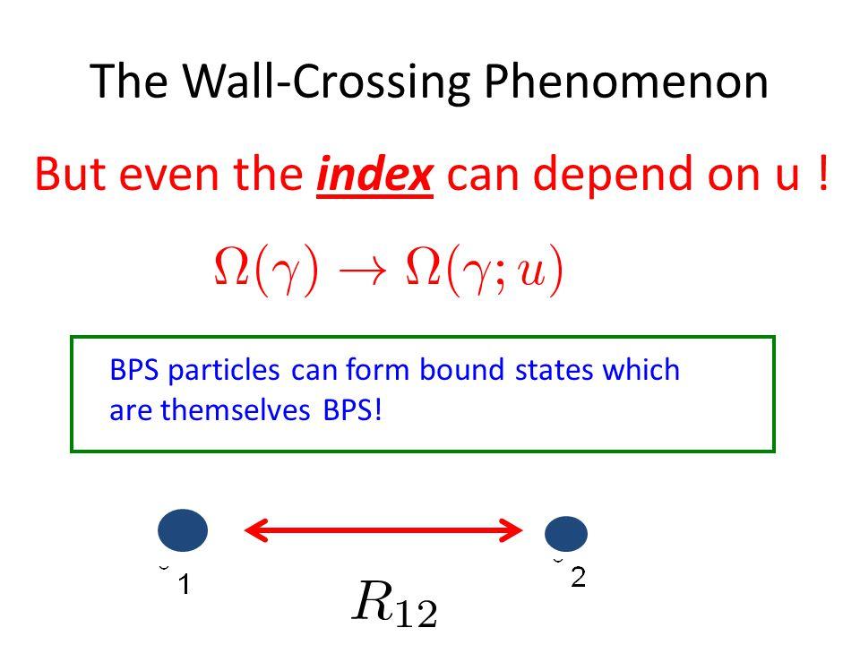 The Wall-Crossing Phenomenon BPS particles can form bound states which are themselves BPS.