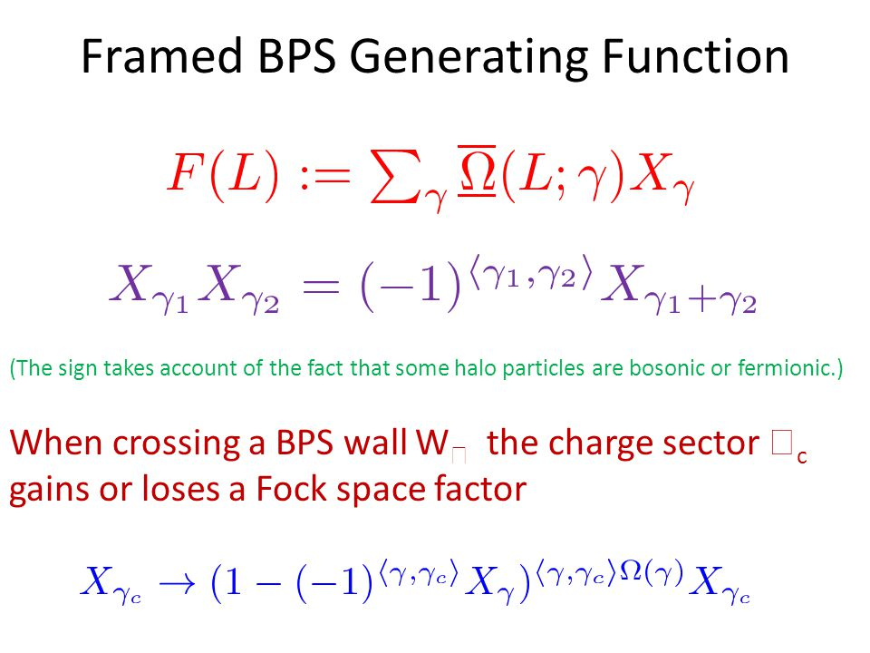 Framed BPS Generating Function When crossing a BPS wall W  the charge sector  c gains or loses a Fock space factor (The sign takes account of the fact that some halo particles are bosonic or fermionic.)