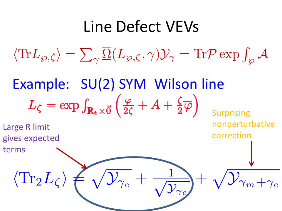 Line Defect VEVs Example: SU(2) SYM Wilson line Large R limit gives expected terms Surprising nonperturbative correction