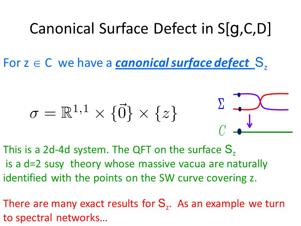 Canonical Surface Defect in S[ g,C,D] For z  C we have a canonical surface defect S z This is a 2d-4d system.