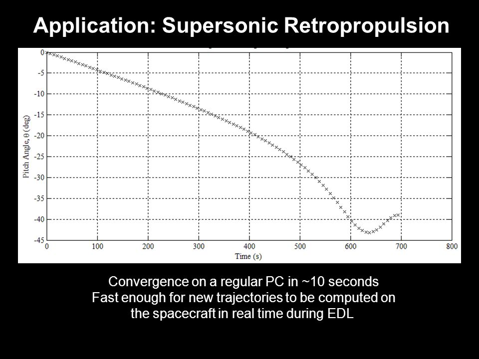Application: Supersonic Retropropulsion Convergence on a regular PC in ~10 seconds Fast enough for new trajectories to be computed on the spacecraft in real time during EDL