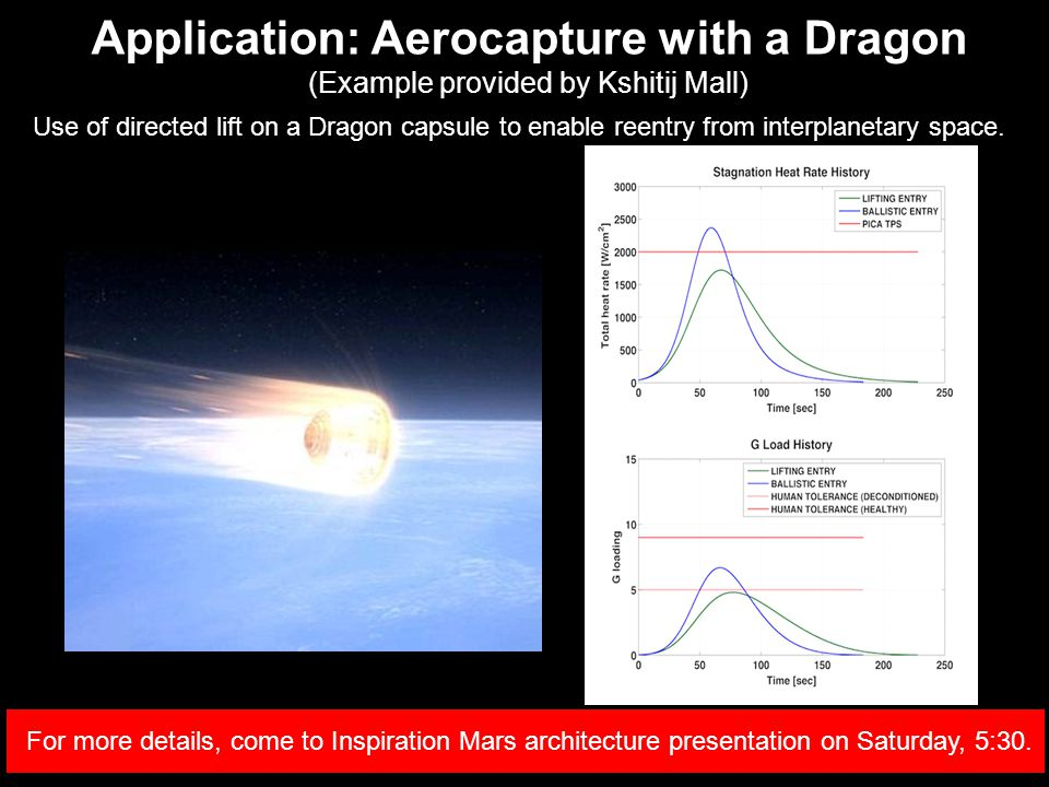 Application: Aerocapture with a Dragon (Example provided by Kshitij Mall) Use of directed lift on a Dragon capsule to enable reentry from interplanetary space.