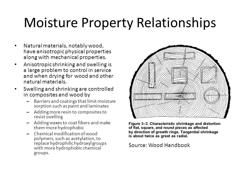 Moisture Property Relationships Natural materials, notably wood, have anisotropic physical properties along with mechanical properties. Anisotropic sh