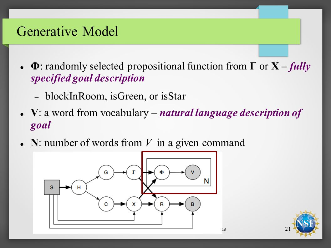 Learning to Interpret Natural Language Instructions21 Generative Model Φ: randomly selected propositional function from Γ or X – fully specified goal