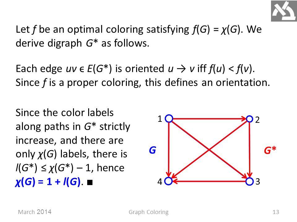March 2014Graph Coloring13 Each edge uv ϵ E(G*) is oriented u → v iff f(u) < f(v).