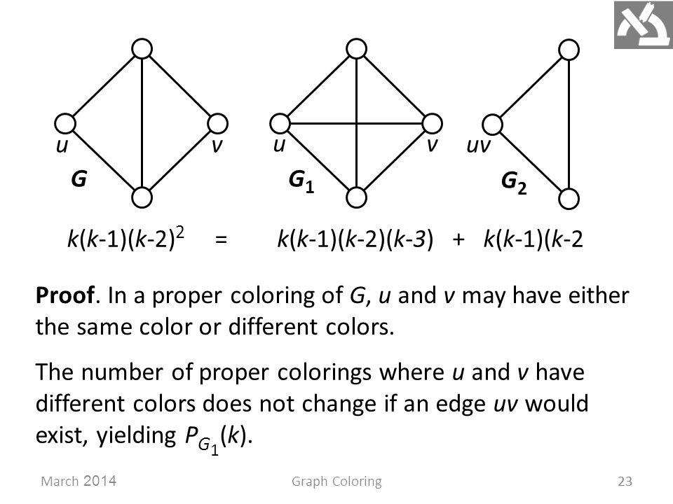 March 2014Graph Coloring23 uv G k(k-1)(k-2) 2 = uv G1G1 uv G2G2 k(k-1)(k-2)(k-3)k(k-1)(k-2 + Proof.