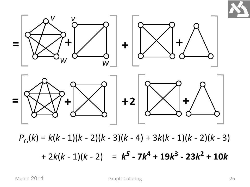 March 2014Graph Coloring26 = v w v w + + + = + + + 2 P G (k) = k(k - 1)(k - 2)(k - 3)(k - 4) + 3k(k - 1)(k - 2)(k - 3) + 2k(k - 1)(k - 2) = k 5 - 7k 4 + 19k 3 - 23k 2 + 10k
