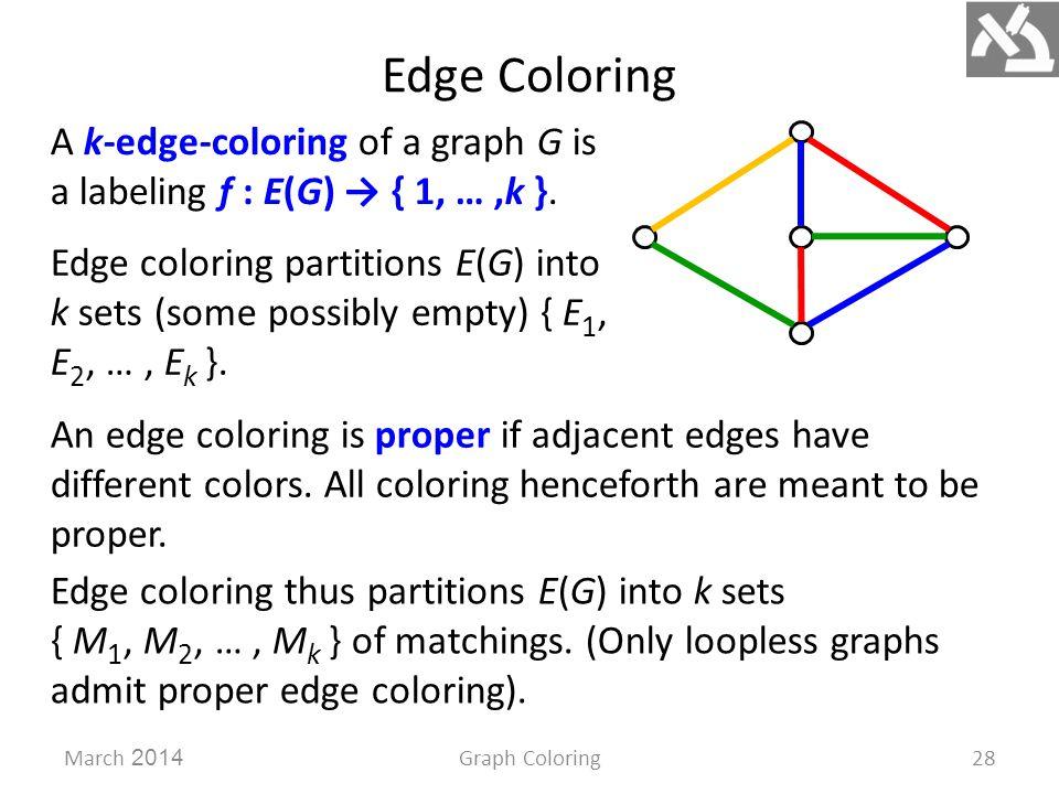 Edge Coloring March 2014Graph Coloring28 Edge coloring partitions E(G) into k sets (some possibly empty) { E 1, E 2, …, E k }.