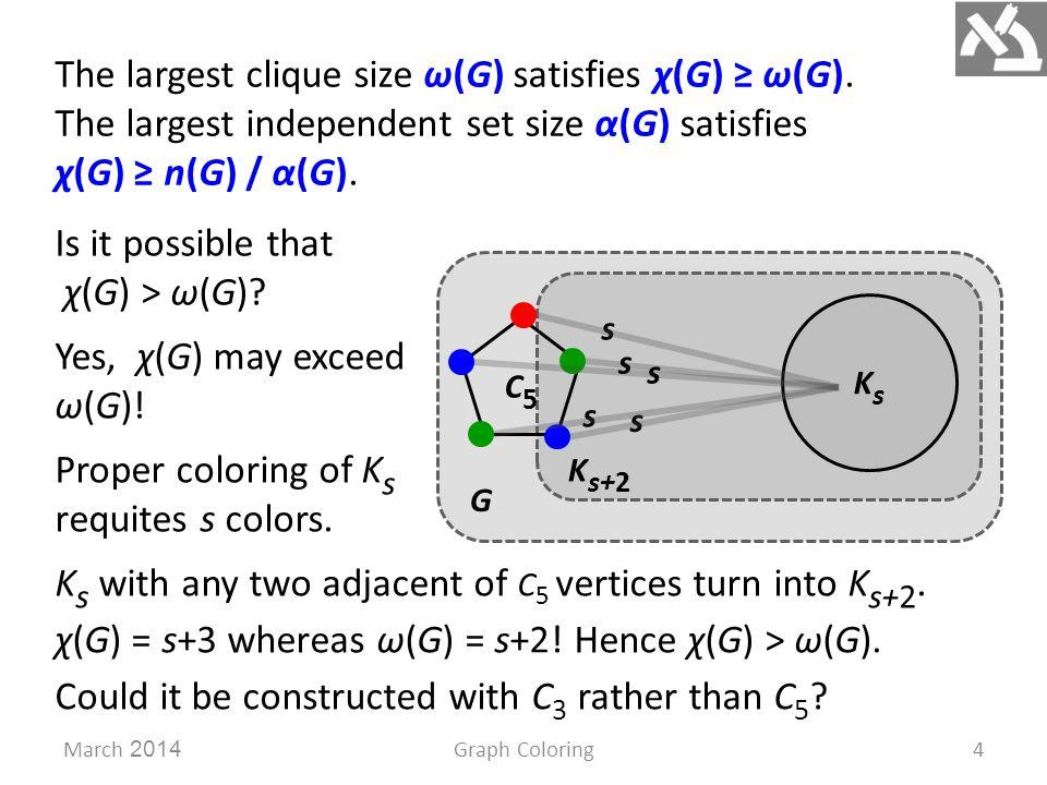 G χ(G) = s+3 whereas ω(G) = s+2. Hence χ(G) > ω(G).