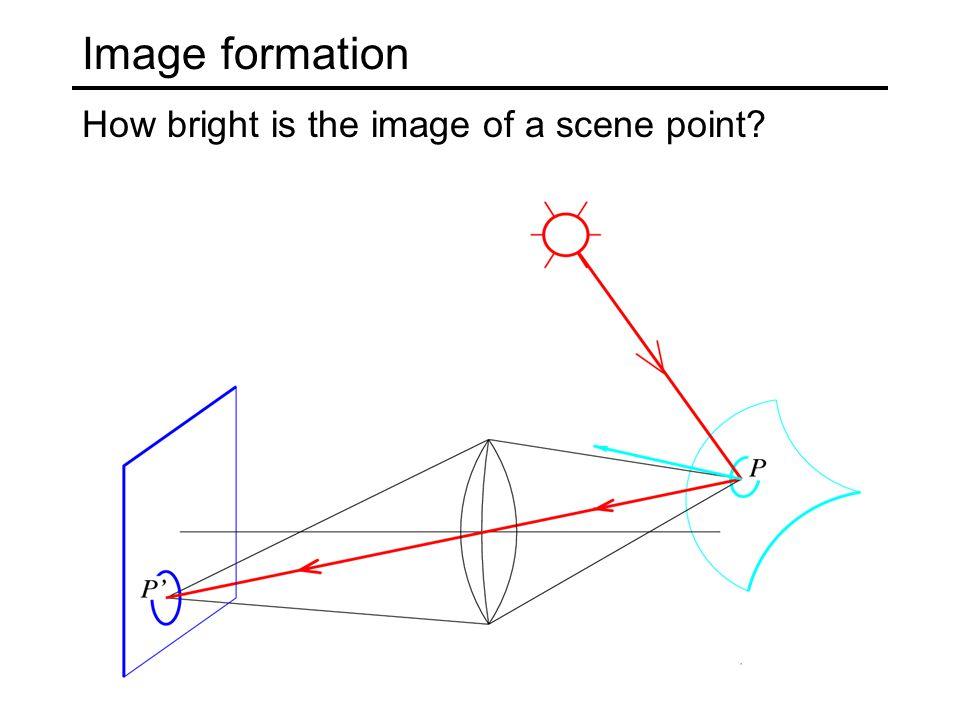 Surface model: Monge patch Forsyth & Ponce, Sec. 5.4