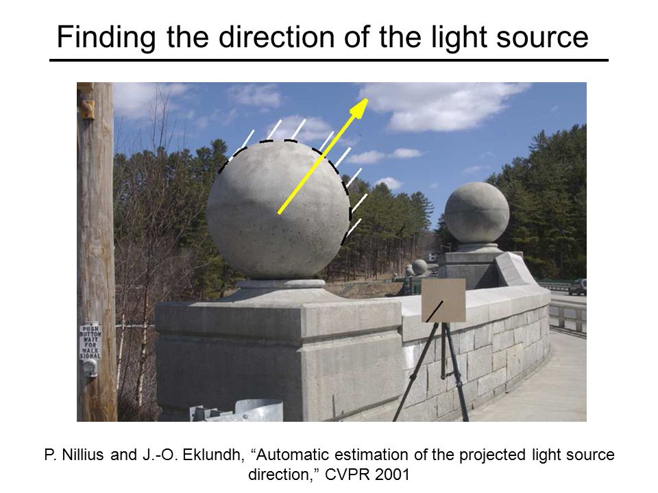 Finding the direction of the light source P. Nillius and J.-O.