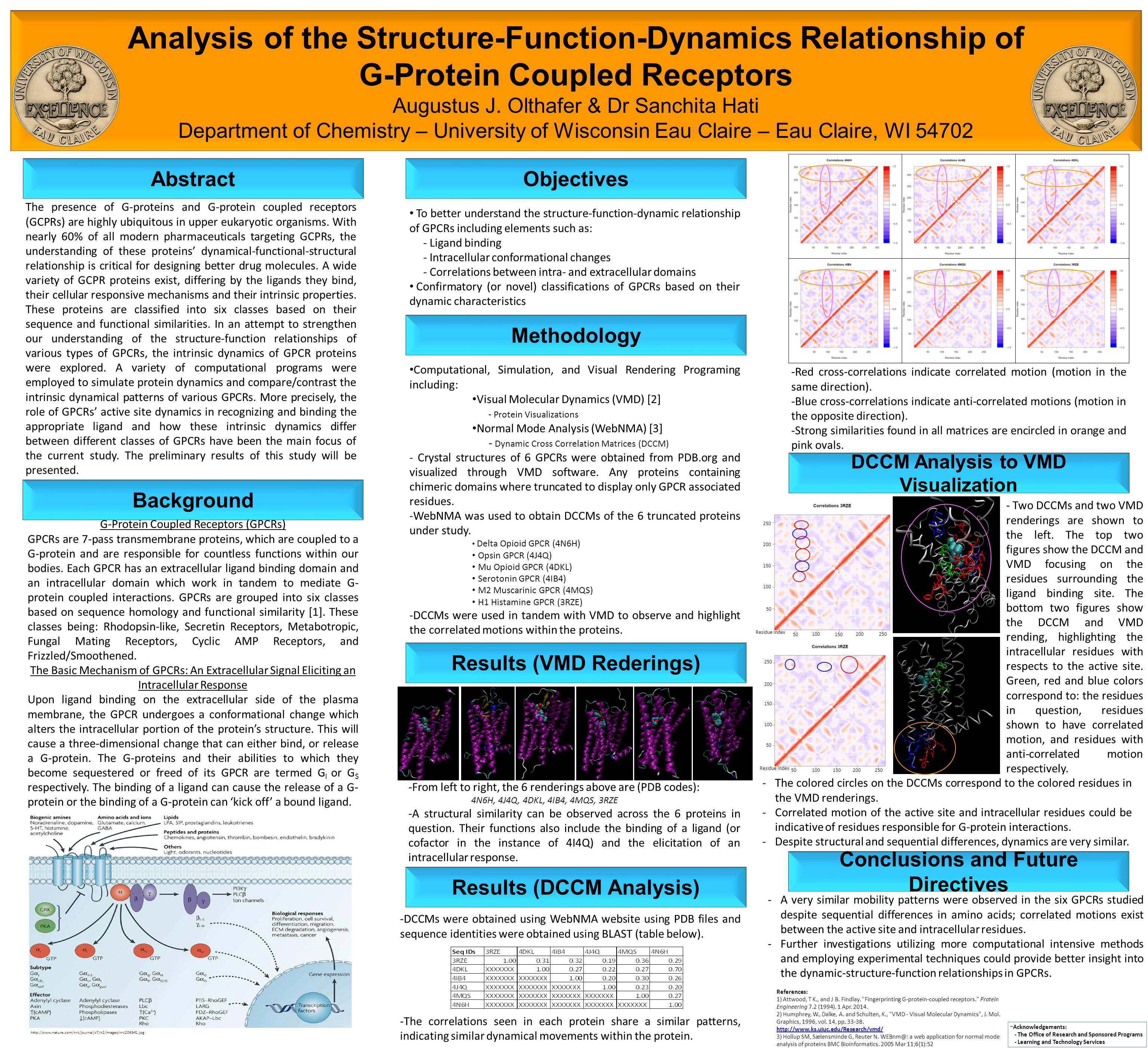 Analysis of the Structure-Function-Dynamics Relationship of G-Protein Coupled Receptors Augustus J.
