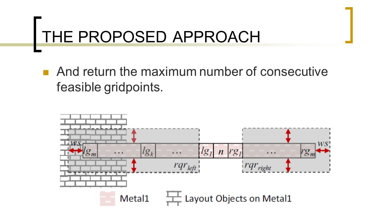 THE PROPOSED APPROACH And return the maximum number of consecutive feasible gridpoints.