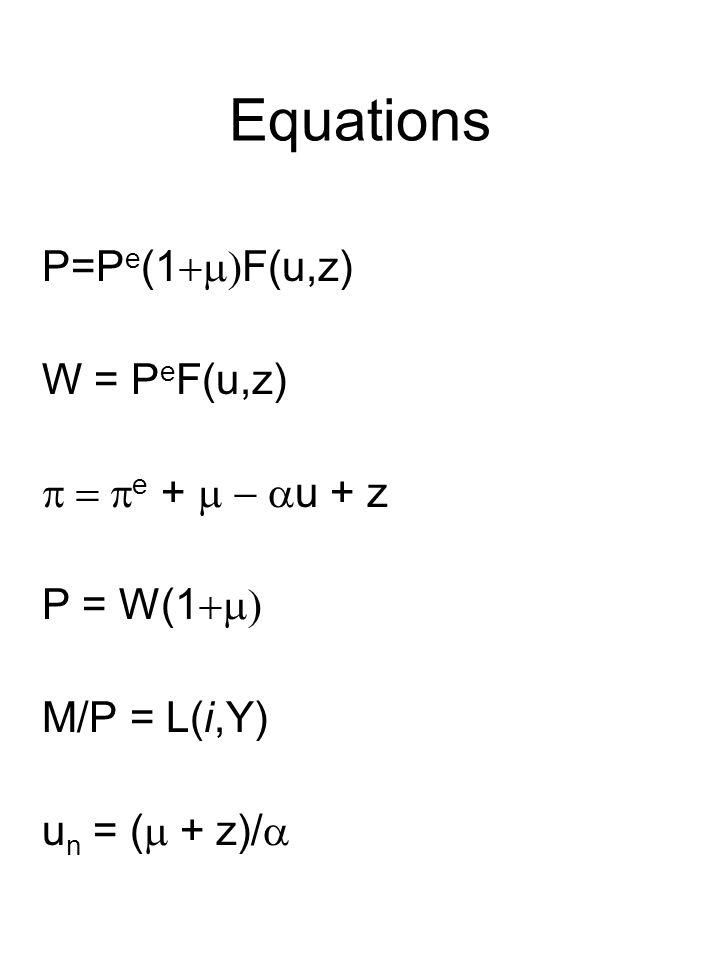 P=P e (1  F(u,z) W = P e F(u,z)  e +  u + z P = W(1  M/P = L(i,Y) u n = (  + z)/  Equations