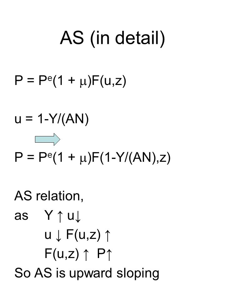 AS (in detail) P = P e (1 +  )F(u,z) u = 1-Y/(AN) P = P e (1 +  )F(1-Y/(AN),z) AS relation, as Y ↑ u↓ u ↓ F(u,z) ↑ F(u,z) ↑ P↑ So AS is upward sloping