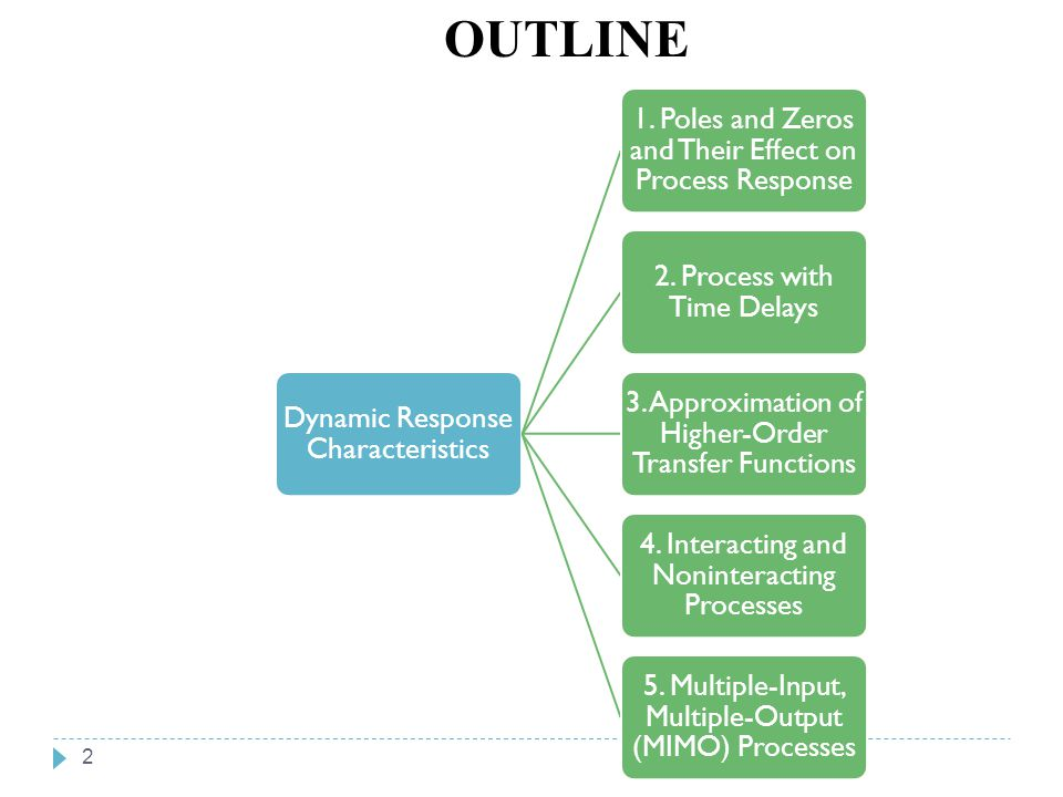 2 Chapter 6 Dynamic Response Characteristics 1. Poles and Zeros and Their Effect on Process Response 2. Process with Time Delays 3. Approximation of H