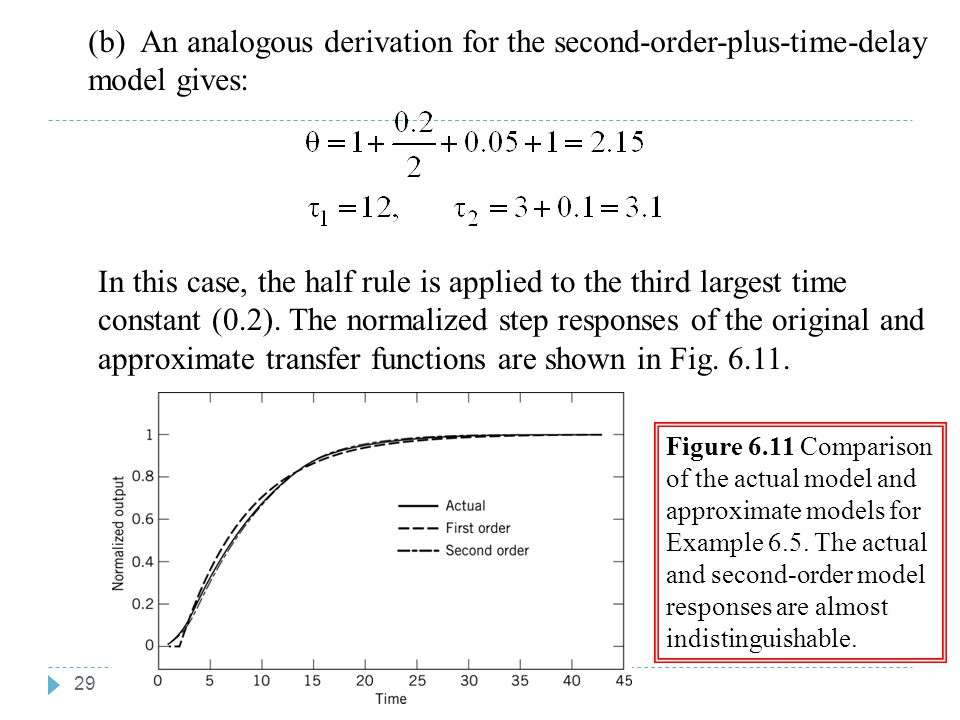 29 (b) An analogous derivation for the second-order-plus-time-delay model gives: In this case, the half rule is applied to the third largest time cons