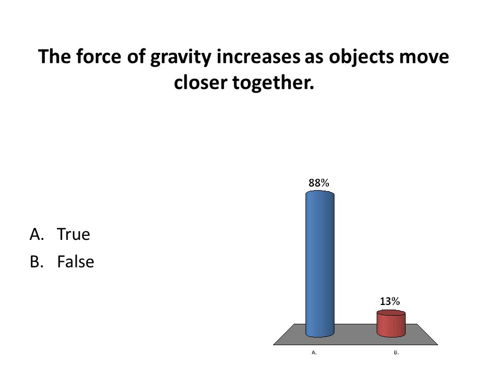 The force of gravity increases as objects move closer together. A.True B.False