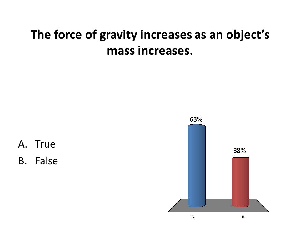 The force of gravity increases as an object's mass increases. A.True B.False