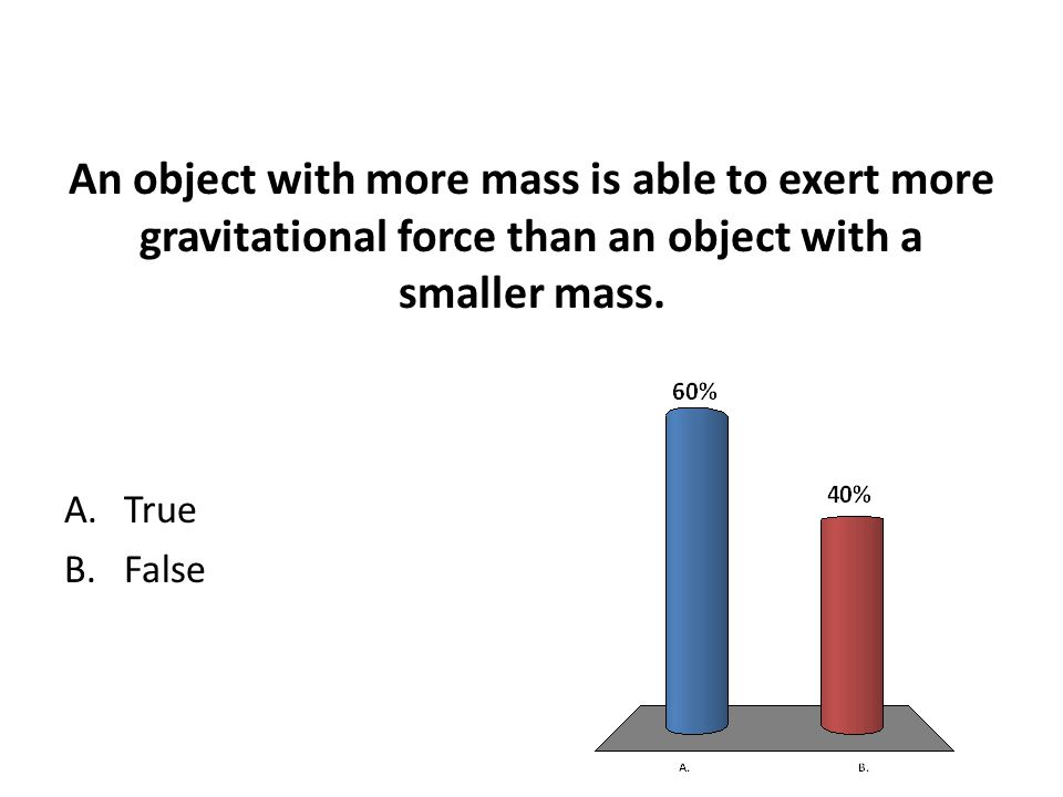 An object with more mass is able to exert more gravitational force than an object with a smaller mass. A.True B.False