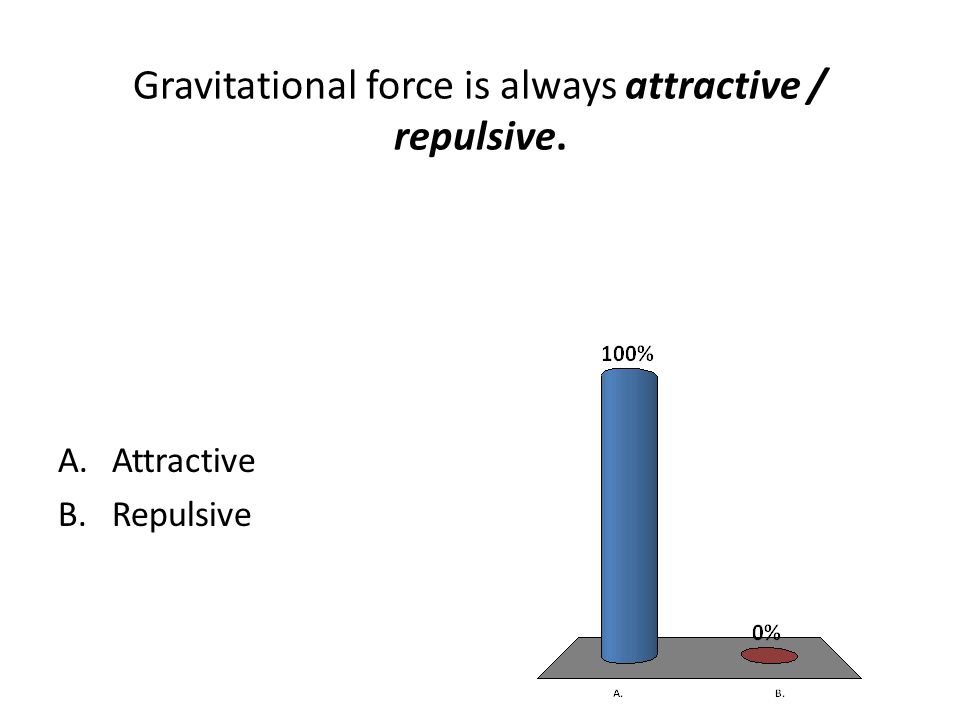 Gravitational force is always attractive / repulsive. A.Attractive B.Repulsive
