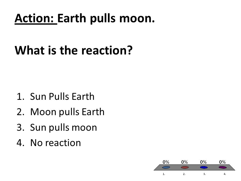 Action: Earth pulls moon. What is the reaction? 1.Sun Pulls Earth 2.Moon pulls Earth 3.Sun pulls moon 4.No reaction