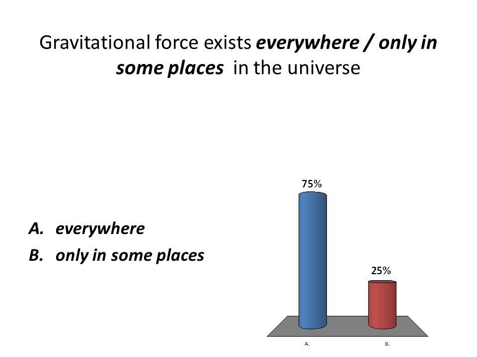 Gravitational force exists everywhere / only in some places in the universe A.everywhere B.only in some places