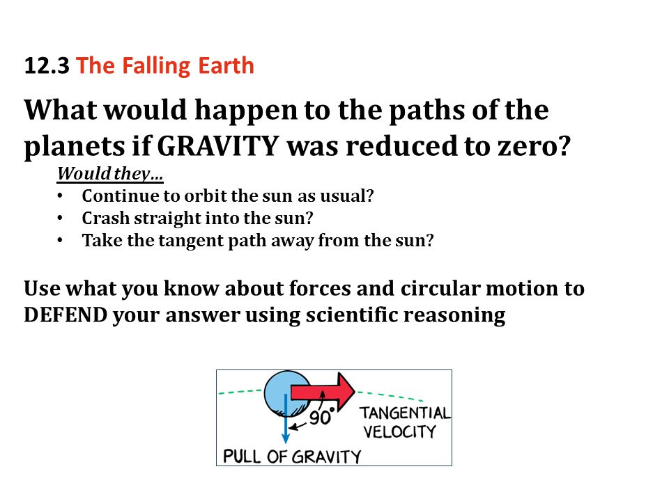 What would happen to the paths of the planets if GRAVITY was reduced to zero? Would they… Continue to orbit the sun as usual? Crash straight into the